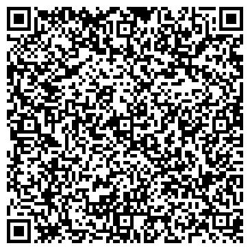 QR-код с контактной информацией организации ИП КОНОНЕНКО