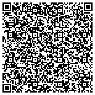 QR-код с контактной информацией организации МОУ СРЕДНЯЯ ОБЩЕОБРАЗОВАТЕЛЬНАЯ ШКОЛА №36