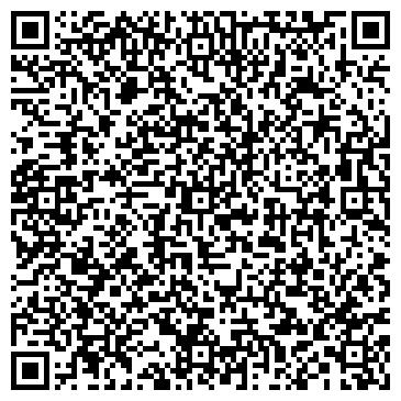 QR-код с контактной информацией организации ШКОЛА №51