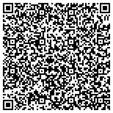 QR-код с контактной информацией организации ГОРОДСКОЙ РОДИЛЬНЫЙ ДОМ №2