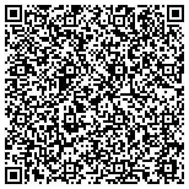 QR-код с контактной информацией организации НЕФТЕМАРКЕТ