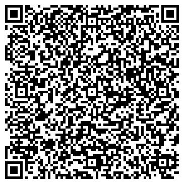 QR-код с контактной информацией организации НЕФТЕМАРКЕТ ОАО