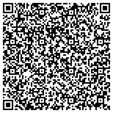 QR-код с контактной информацией организации АВИАЦИОННЫЙ РЕМОНТНЫЙ ЗАВОД 810