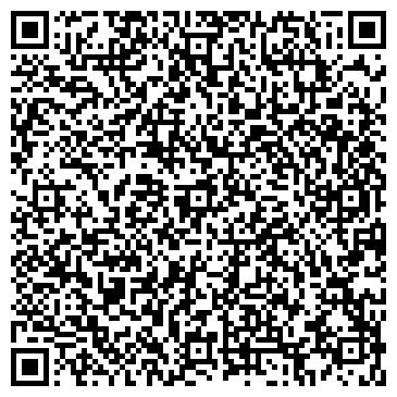 QR-код с контактной информацией организации № 194 ЦЕНТРАЛЬНАЯ РАЙОННАЯ