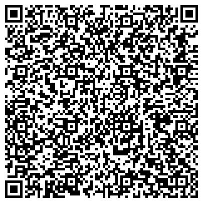 QR-код с контактной информацией организации МФК ГРУППА КОМПАНИЙ ООО (МЕЖРЕГИОНАЛЬНАЯ ФИНАНСОВАЯ КОРПОРАЦИЯ)