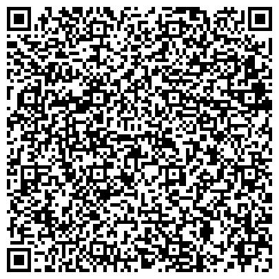 """QR-код с контактной информацией организации """"Северная Компания Отопительная Техника"""", ООО"""