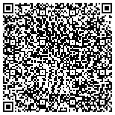 QR-код с контактной информацией организации УПРАВЛЕНИЕ КАПИТАЛЬНОГО СТРОИТЕЛЬСТВА УРО РАН