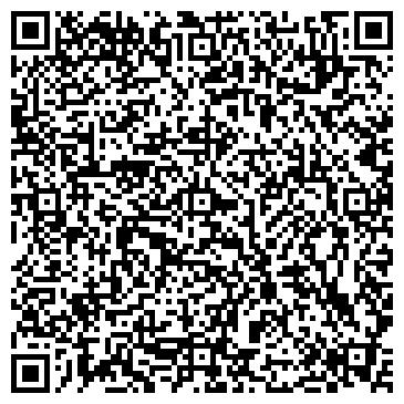 QR-код с контактной информацией организации ФОРМУЛА СТРОИТЕЛЬСТВА