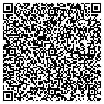 QR-код с контактной информацией организации ЕКАТЕРИНБУРГСКАЯ ПРОЦЕССИНГОВАЯ КОМПАНИЯ