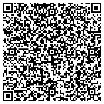 QR-код с контактной информацией организации ЭПОХА МАГАЗИН ВОЕННОГО АНТИКВАРИАТА