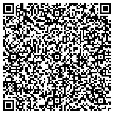 QR-код с контактной информацией организации ВИВАТ АГЕНТСТВО НЕДВИЖИМОСТИ