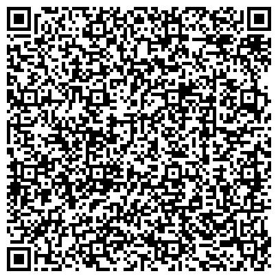 QR-код с контактной информацией организации РАМАДА ЕКАТЕРИНБУРГ (RAMADA YEKATERINBURG)