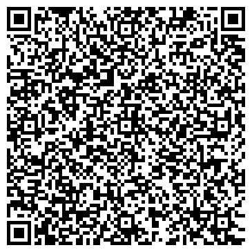QR-код с контактной информацией организации ХАЯТТ РИДЖЕНСИ ЕКАТЕРИНБУРГ