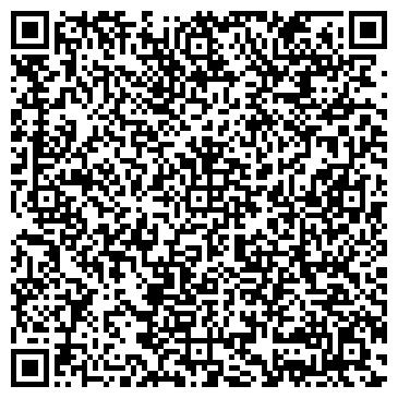 QR-код с контактной информацией организации АСТРА АВТОЭКСПЕРТНОЕ БЮРО, ООО