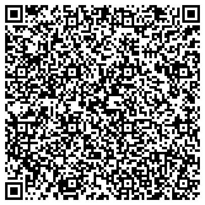 QR-код с контактной информацией организации НАУЧНО-ТЕХНИЧЕСКОЙ ЭКСПЕРТИЗЫ И СЕРТИФИКАЦИИ ИНСТИТУТ