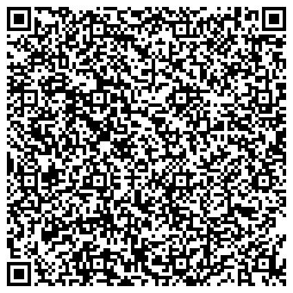 QR-код с контактной информацией организации ТЕРРИТОРИАЛЬНЫЙ ОТДЕЛ РАСПРОСТРАНЕНИЯ НТД И НТИ № 14 ФГУП СТАНДАРТИНФОРМ ПРЕДСТАВИТЕЛЬСТВО