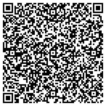QR-код с контактной информацией организации УРАЛНИИПРОЕКТ ИНСТИТУТ РААСН