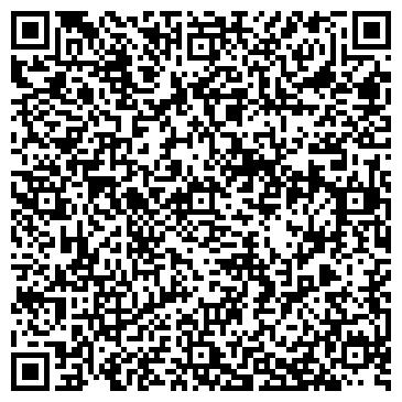 QR-код с контактной информацией организации КРЕДИТНЫЙ СОЮЗ ИПОТЕЧНОГО ФОНДА
