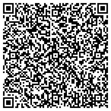 QR-код с контактной информацией организации НОВАЯ ИНВЕСТИЦИОННАЯ КОМПАНИЯ, ЗАО