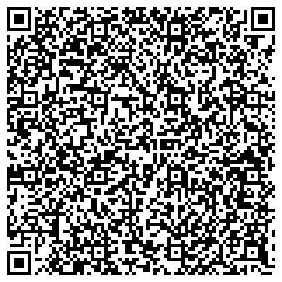 QR-код с контактной информацией организации РЕГИОНАЛЬНОЕ ОТДЕЛЕНИЕ ФЕДЕРАЛЬНОЙ СЛУЖБЫ ПО ФИНАНСОВЫМ РЫНКАМ В УРФО