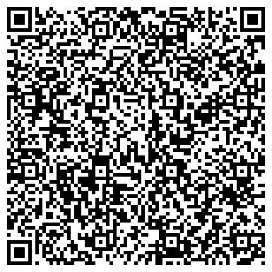 QR-код с контактной информацией организации МАЯК ИНВЕСТ ГРУПП ИНВЕСТИЦИОННО-ФИНАНСОВАЯ ГРУППА, ООО