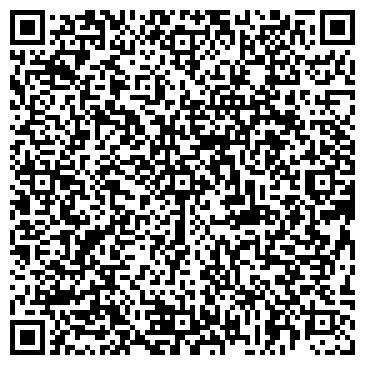 QR-код с контактной информацией организации СИСТЕМА ПРОФИТ УПРАВЛЯЮЩАЯ КОМПАНИЯ