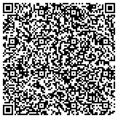 QR-код с контактной информацией организации ГАММА НПП ФГУП ЕКАТЕРИНБУРГСКИЙ НАУЧНО-ТЕХНИЧЕСКИЙ ЦЕНТР
