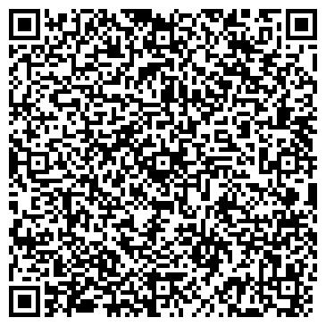 QR-код с контактной информацией организации ЗАО АГЕНТСТВО КОММЕРЧЕСКОЙ БЕЗОПАСНОСТИ