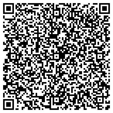 QR-код с контактной информацией организации ИНДУСТРИЯ БЕЗОПАСНОСТИ, ООО