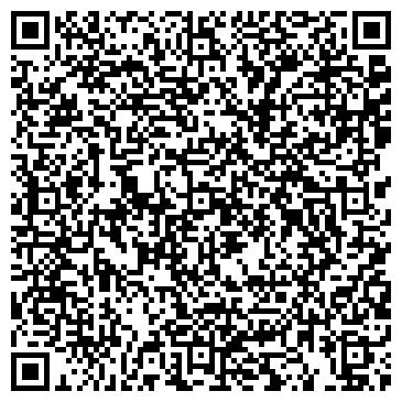 QR-код с контактной информацией организации РОДНИКИ ФОНД КИЯТКИНА
