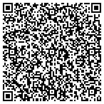 QR-код с контактной информацией организации ЦЕНТР АЮРВЕДЫ, ООО