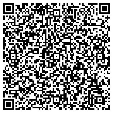 QR-код с контактной информацией организации № 6 ФИЛИАЛ АНО ОБЪЕДИНЕНИЯ СТОМАТОЛОГИЯ