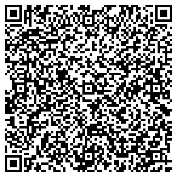 QR-код с контактной информацией организации ПРОДСЕРВИС R-MODUL, ООО