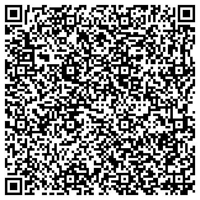 QR-код с контактной информацией организации ГОСУДАРСТВЕННАЯ ИНСПЕКЦИЯ ПО НЕДРОПОЛЬЗОВАНИЮ ГОСГЕОЛАГЕНСТВА