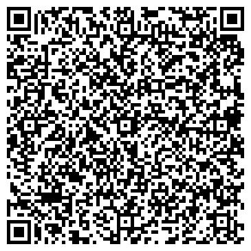 QR-код с контактной информацией организации МОЛОЧНАЯ РЕКА, ЗАО