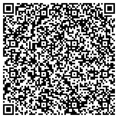 """QR-код с контактной информацией организации ИП Златковский В.В., """"Обувь Оптом"""""""