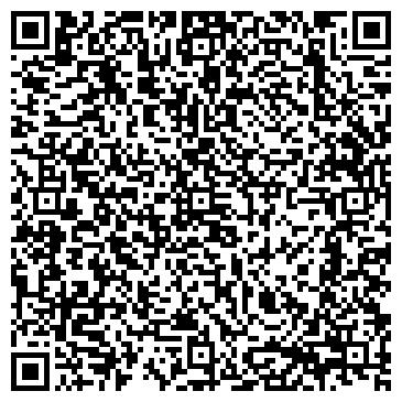 QR-код с контактной информацией организации КЛУБ КОЛЛЕКЦИИ КОСМЕТИКИ
