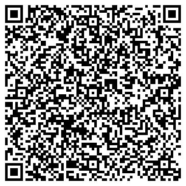 QR-код с контактной информацией организации ERGODATA-ЕКАТЕРИНБУРГ, ООО