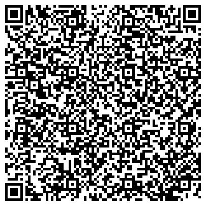 QR-код с контактной информацией организации УРАЛЬСКИЙ НАУЧНО-ИССЛЕДОВАТЕЛЬСКИЙ ИНСТИТУТ ТЕХНОЛОГИИ МЕДИЦИНСКИХ ПРЕПАРАТОВ ФГУП