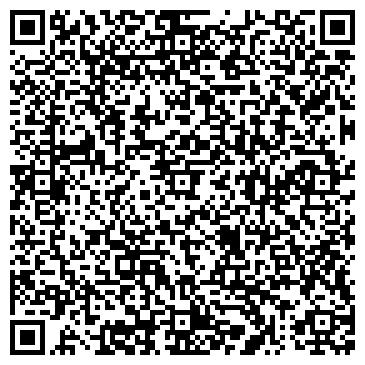 QR-код с контактной информацией организации АБИЦЕЯ НПФ, ООО