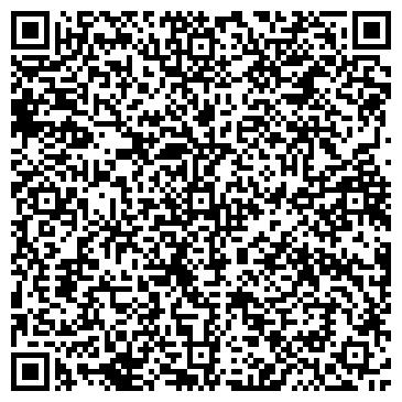 QR-код с контактной информацией организации ЛИНКОС КОНСАЛТИНГОВАЯ ГРУППА, ООО