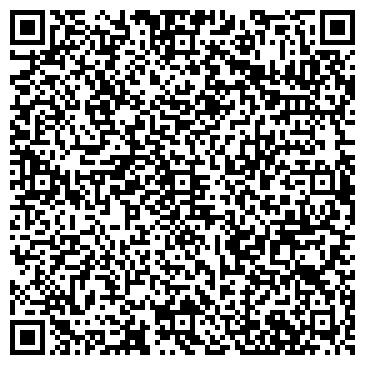 QR-код с контактной информацией организации ФАРМАЦИЯ ГУП СВЕРДЛОВСКОЙ ОБЛАСТИ