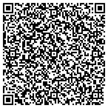 QR-код с контактной информацией организации НИИЦВЕТМЕТ, ООО