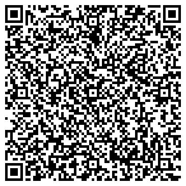 QR-код с контактной информацией организации ДЕПАРТАМЕНТ ГОСВЕТЕРИНАРИИ