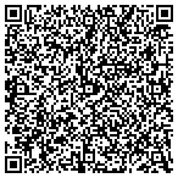 QR-код с контактной информацией организации МАРГАНЕЦ НПП, ООО