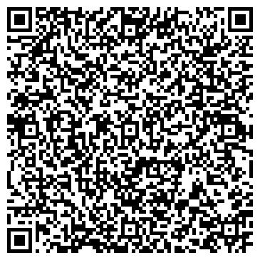 QR-код с контактной информацией организации ПАРТНЕРЪ-ПЛЮС КОМПАНИЯ, ООО