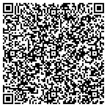 QR-код с контактной информацией организации НОВАЯ ЗАРЯ ФАБРИКА, ОАО