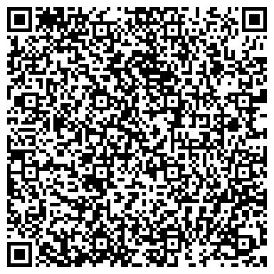 QR-код с контактной информацией организации ЕКАТЕРИНБУРГСКАЯ ШВЕЙНАЯ ФАБРИКА, ООО