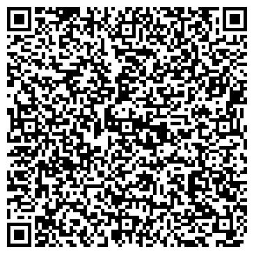 QR-код с контактной информацией организации ПЕРИНА ПЕРОНИ