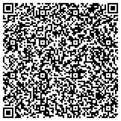 QR-код с контактной информацией организации НАУЧНО-ИНЖЕНЕРНЫЙ ЦЕНТР ВНЕДРЕНИЯ НОВЫХ ТЕХНОЛОГИЙ И ИЗДЕЛИЙ (НИЦ ВНТИ)